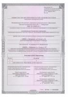 Приложение №1 к Лицензии - лист 1